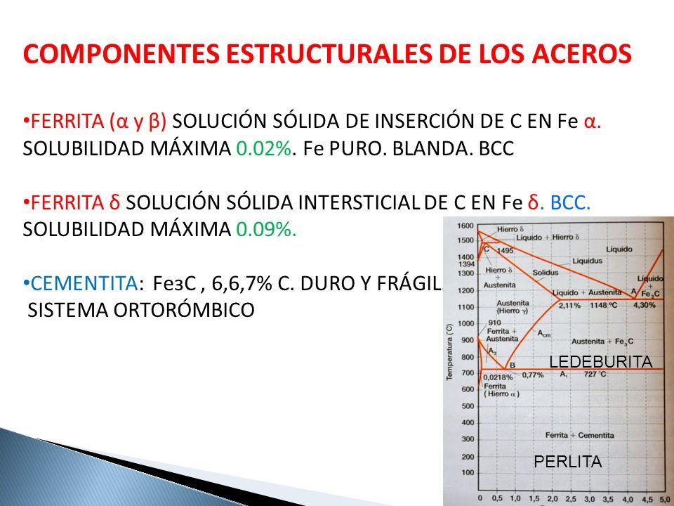 COMPONENTES ESTRUCTURALES DE LOS ACEROS FERRITA (α y β) SOLUCIÓN SÓLIDA DE INSERCIÓN DE C EN Fe α. SOLUBILIDAD MÁXIMA 0.02%. Fe PURO. BLANDA. BCC FERR