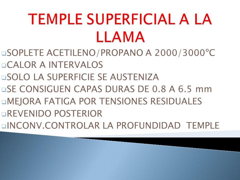 SOPLETE ACETILENO/PROPANO A 2000/3000ºC CALOR A INTERVALOS SOLO LA SUPERFICIE SE AUSTENIZA SE CONSIGUEN CAPAS DURAS DE 0.8 A 6.5 mm MEJORA FATIGA POR