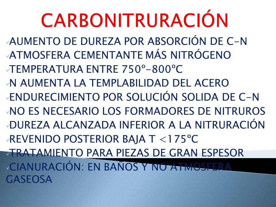 AUMENTO DE DUREZA POR ABSORCIÓN DE C-N ATMOSFERA CEMENTANTE MÁS NITRÓGENO TEMPERATURA ENTRE 750º-800ºC N AUMENTA LA TEMPLABILIDAD DEL ACERO ENDURECIMI