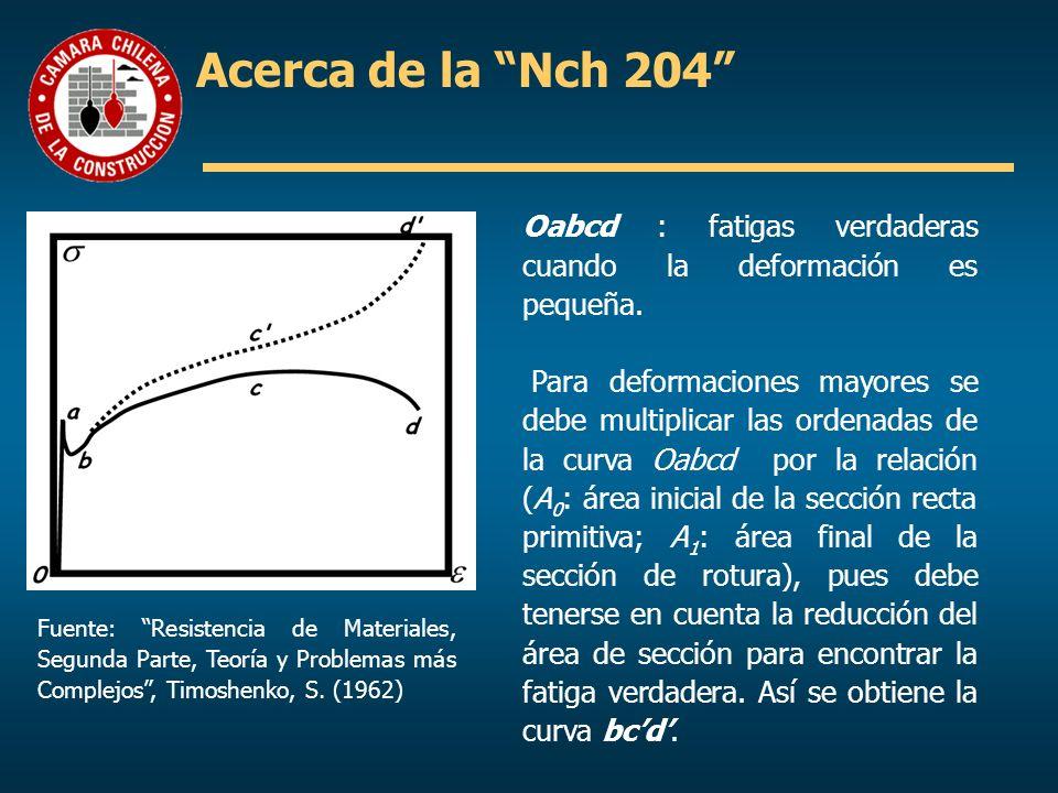Acerca de la Nch 204 Fuente: Resistencia de Materiales, Segunda Parte, Teoría y Problemas más Complejos, Timoshenko, S. (1962) Oabcd : fatigas verdade