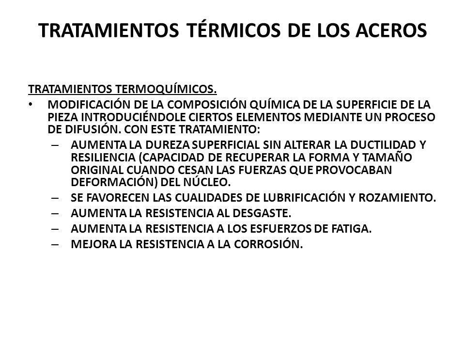 TRATAMIENTOS TERMOQUÍMICOS.