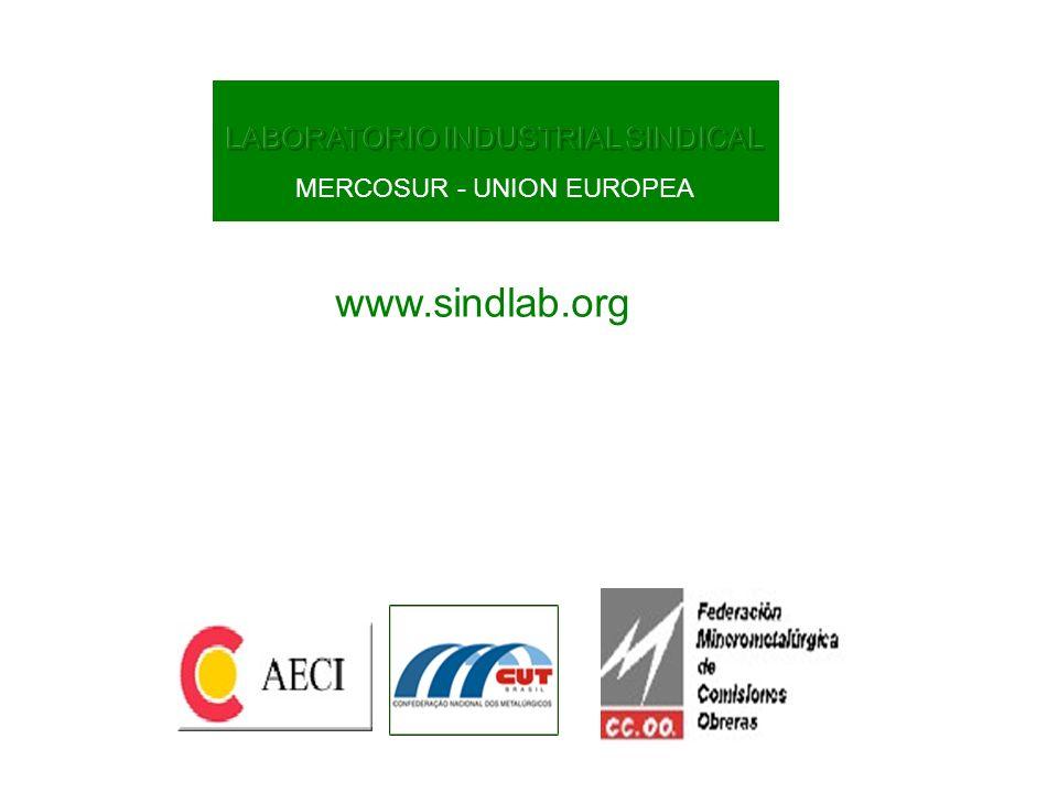 www.sindlab.org