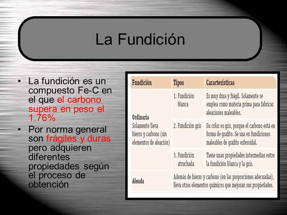 La fundición es un compuesto Fe-C en el que el carbono supera en peso el 1.76% Por norma general son frágiles y duras pero adquieren diferentes propiedades según el proceso de obtención La Fundición