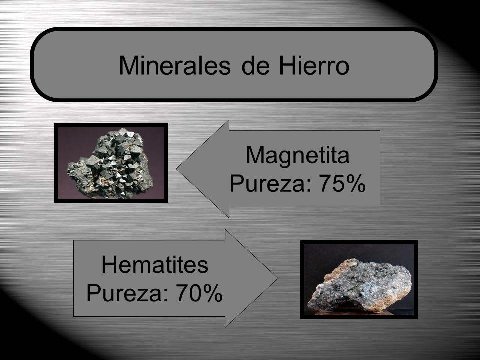 Minerales de Hierro Hematites Pureza: 70% Magnetita Pureza: 75%