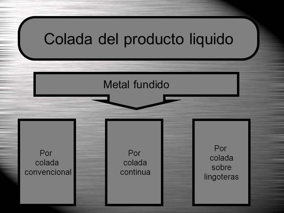 Colada del producto liquido Metal fundido Por colada convencional Por colada continua Por colada sobre lingoteras