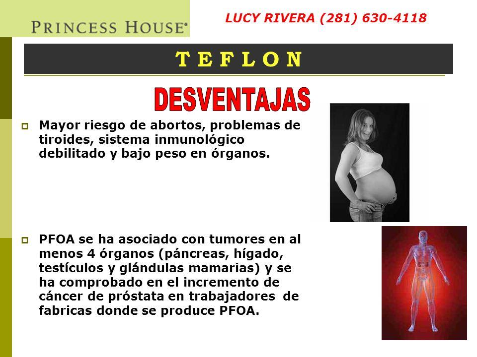 Mayor riesgo de abortos, problemas de tiroides, sistema inmunológico debilitado y bajo peso en órganos. PFOA se ha asociado con tumores en al menos 4