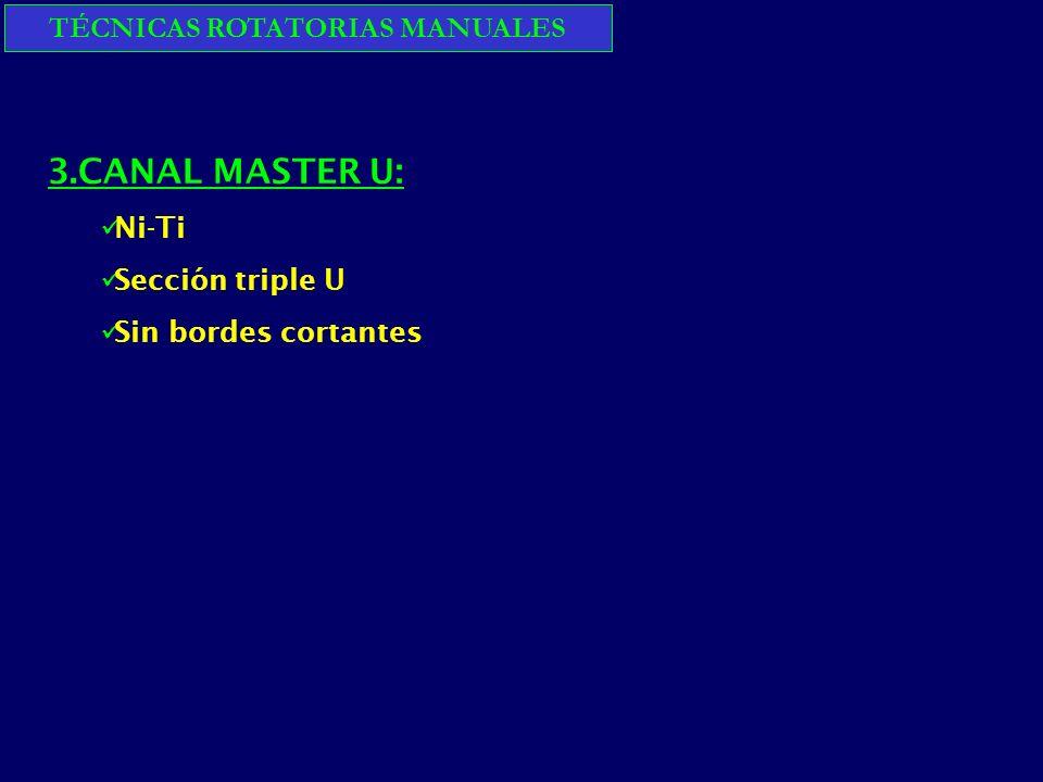 TÉCNICAS ROTATORIAS MANUALES 3.CANAL MASTER U: Ni-Ti Sección triple U Sin bordes cortantes