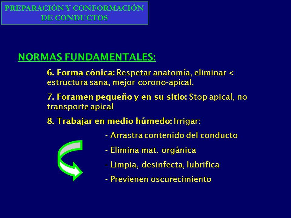 PREPARACIÓN Y CONFORMACIÓN DE CONDUCTOS ACERO: 1.Limas k 2.