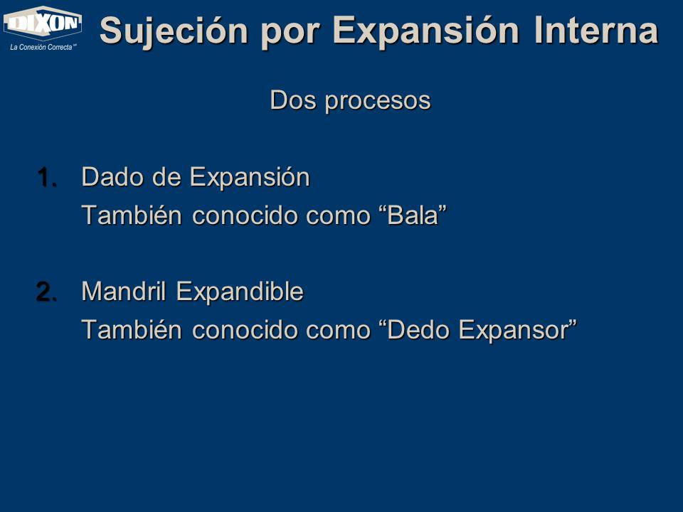 Sujeción por Expansión Interna Dos procesos 1.Dado de Expansión También conocido como Bala 2.Mandril Expandible También conocido como Dedo Expansor