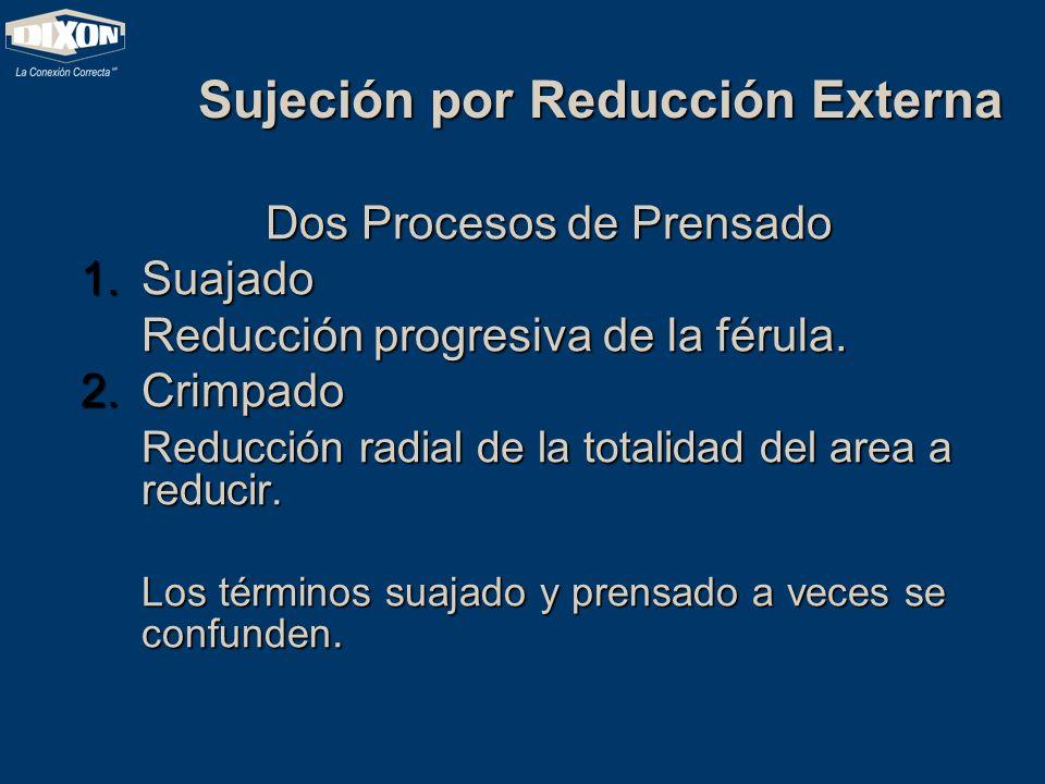 Sujeción por Reducción Externa Dos Procesos de Prensado 1.Suajado Reducción progresiva de la férula. 2.Crimpado Reducción radial de la totalidad del a