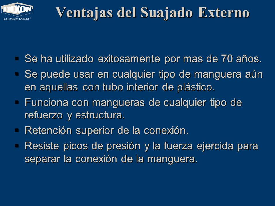 Ventajas del Suajado Externo Se ha utilizado exitosamente por mas de 70 años. Se ha utilizado exitosamente por mas de 70 años. Se puede usar en cualqu