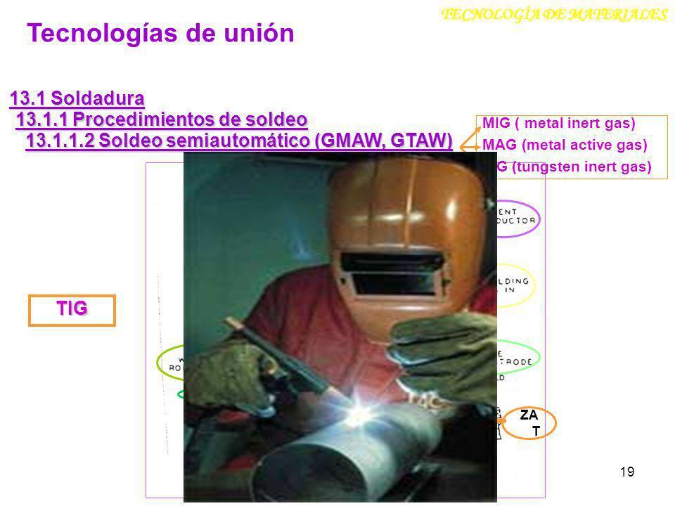 19 TECNOLOGÍA DE MATERIALES 13.1 Soldadura MIG ( metal inert gas) MAG (metal active gas) TIG (tungsten inert gas) Tecnologías de unión 13.1.1 Procedimientos de soldeo ZA T 13.1.1.2 Soldeo semiautomático (GMAW, GTAW) TIG