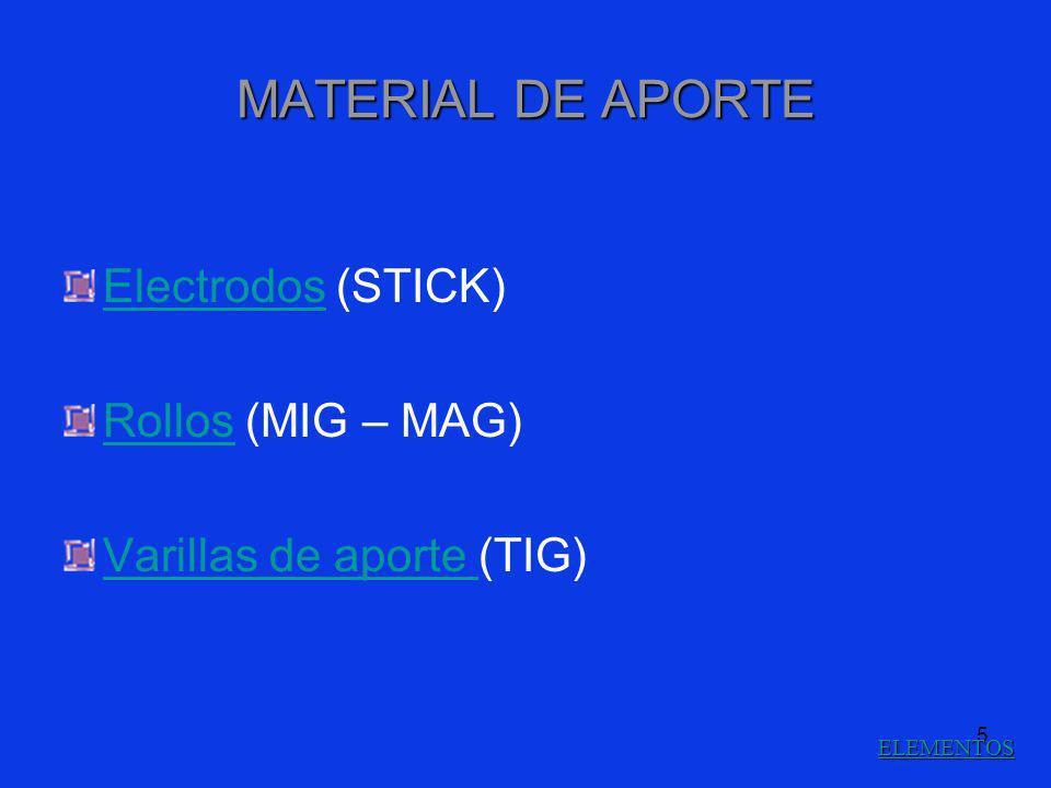 5 MATERIAL DE APORTE ElectrodosElectrodos (STICK) RollosRollos (MIG – MAG) Varillas de aporte Varillas de aporte (TIG) ELEMENTOS