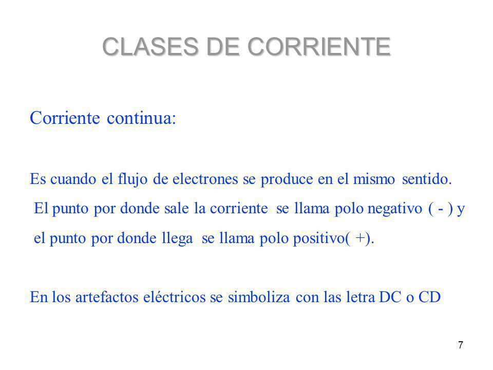 7 CLASES DE CORRIENTE Corriente continua: Es cuando el flujo de electrones se produce en el mismo sentido. El punto por donde sale la corriente se lla