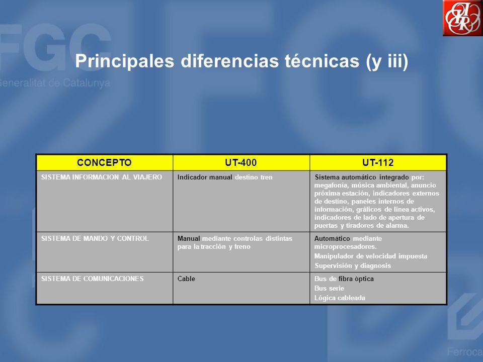 Principales diferencias técnicas (y iii) CONCEPTOUT-400UT-112 SISTEMA INFORMACION AL VIAJEROIndicador manual destino trenSistema automático integrado