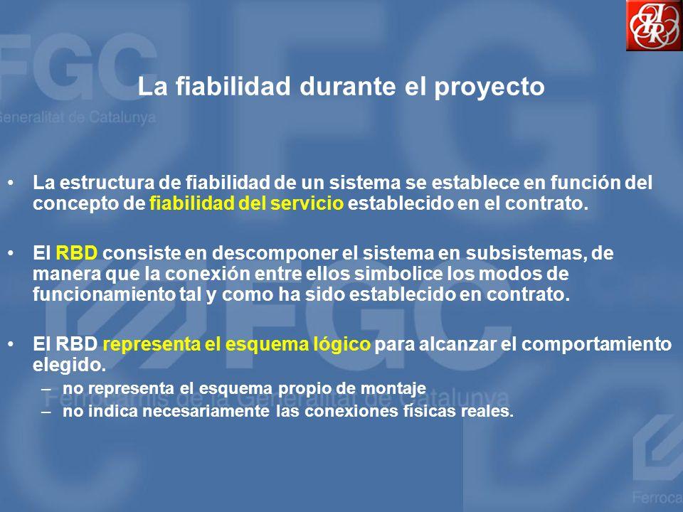 La fiabilidad durante el proyecto La estructura de fiabilidad de un sistema se establece en función del concepto de fiabilidad del servicio establecid