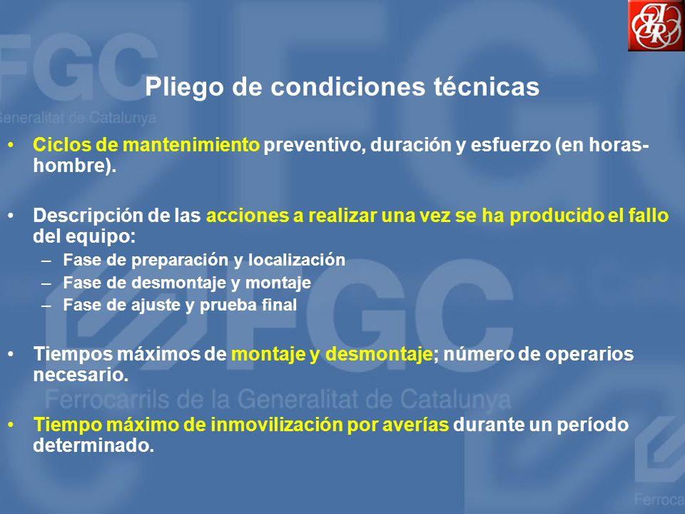 Pliego de condiciones técnicas Ciclos de mantenimiento preventivo, duración y esfuerzo (en horas- hombre). Descripción de las acciones a realizar una