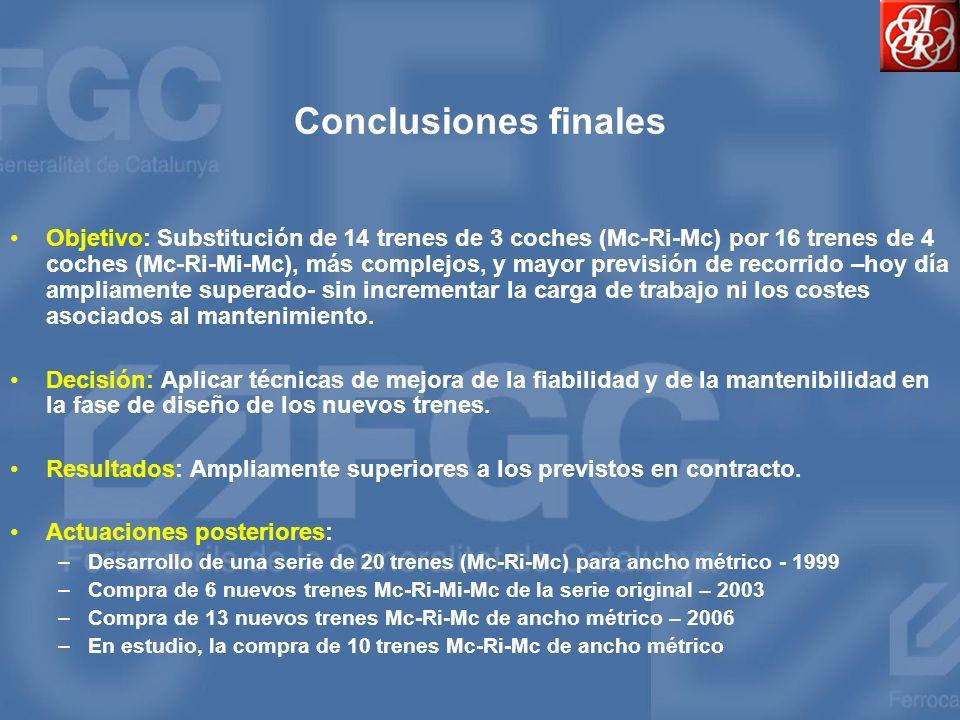 Conclusiones finales Objetivo: Substitución de 14 trenes de 3 coches (Mc-Ri-Mc) por 16 trenes de 4 coches (Mc-Ri-Mi-Mc), más complejos, y mayor previs