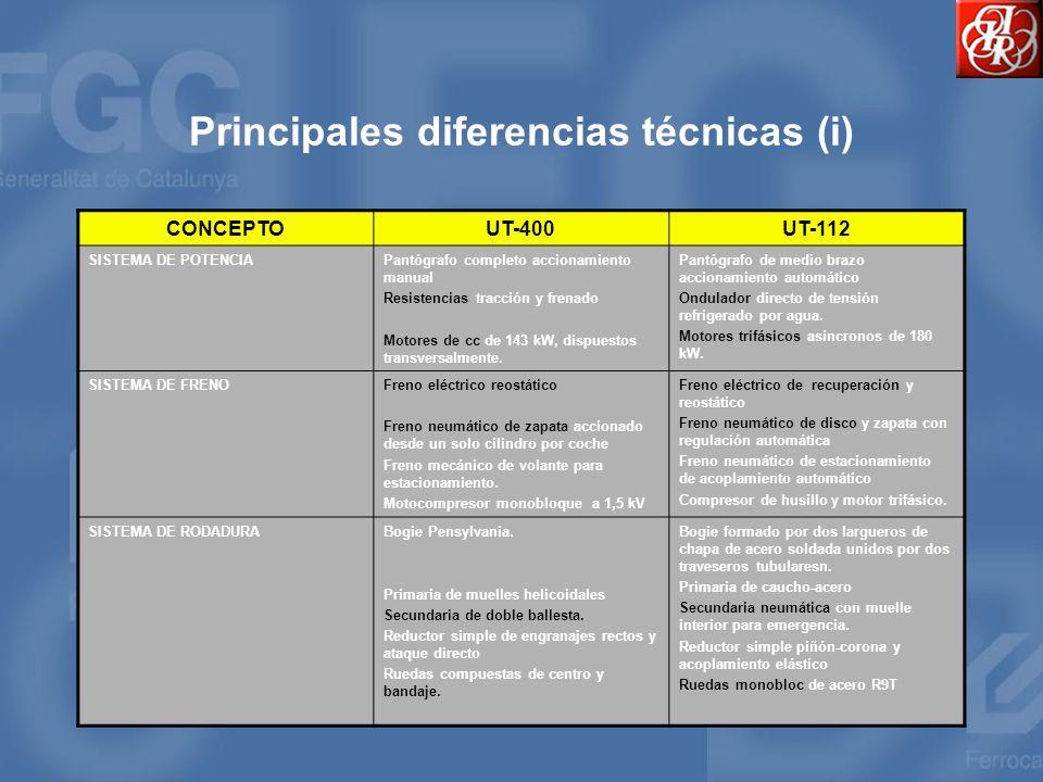 Principales diferencias técnicas (i) CONCEPTOUT-400UT-112 SISTEMA DE POTENCIAPantógrafo completo accionamiento manual Resistencias tracción y frenado