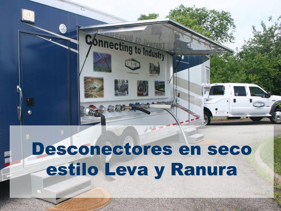 Desconectores en seco estilo Leva y Ranura