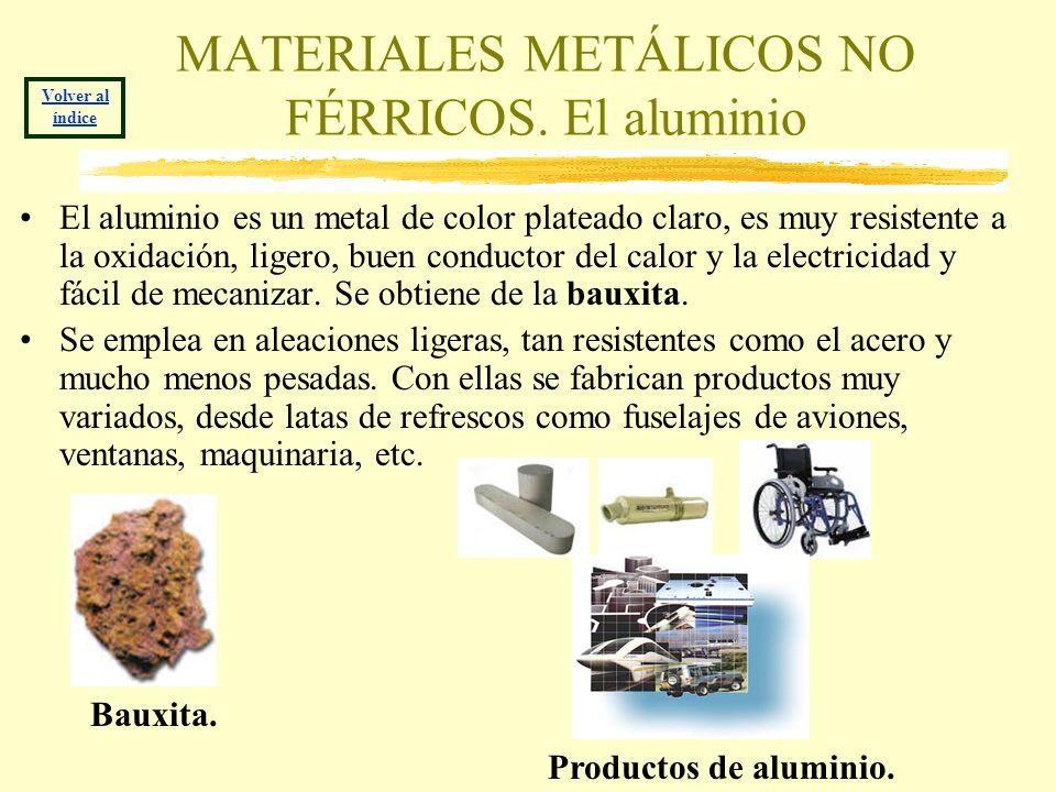 MATERIALES METÁLICOS NO FÉRRICOS. El aluminio El aluminio es un metal de color plateado claro, es muy resistente a la oxidación, ligero, buen conducto