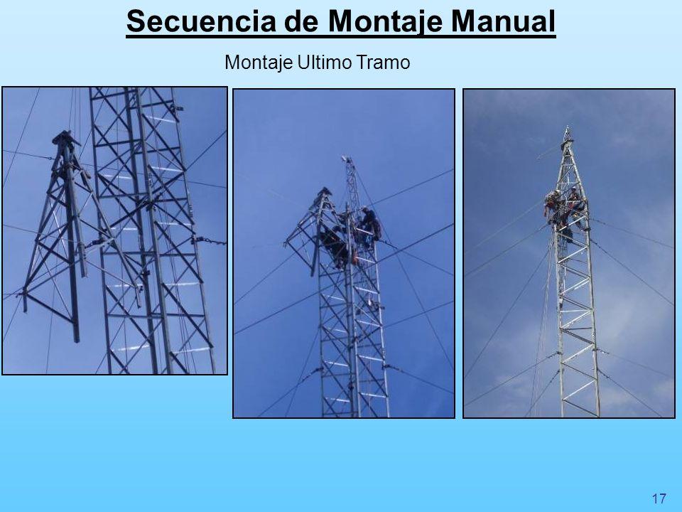 Secuencia de Montaje Manual Montaje de Riendas y cables de contratiro, más montaje cables CR.