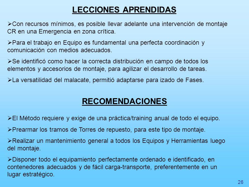 Con recursos mínimos, es posible llevar adelante una intervención de montaje CR en una Emergencia en zona crítica. Para el trabajo en Equipo es fundam