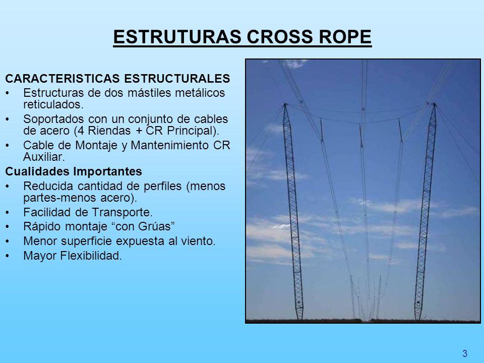 ESTRUTURAS CROSS ROPE CARACTERISTICAS ESTRUCTURALES Estructuras de dos mástiles metálicos reticulados. Soportados con un conjunto de cables de acero (