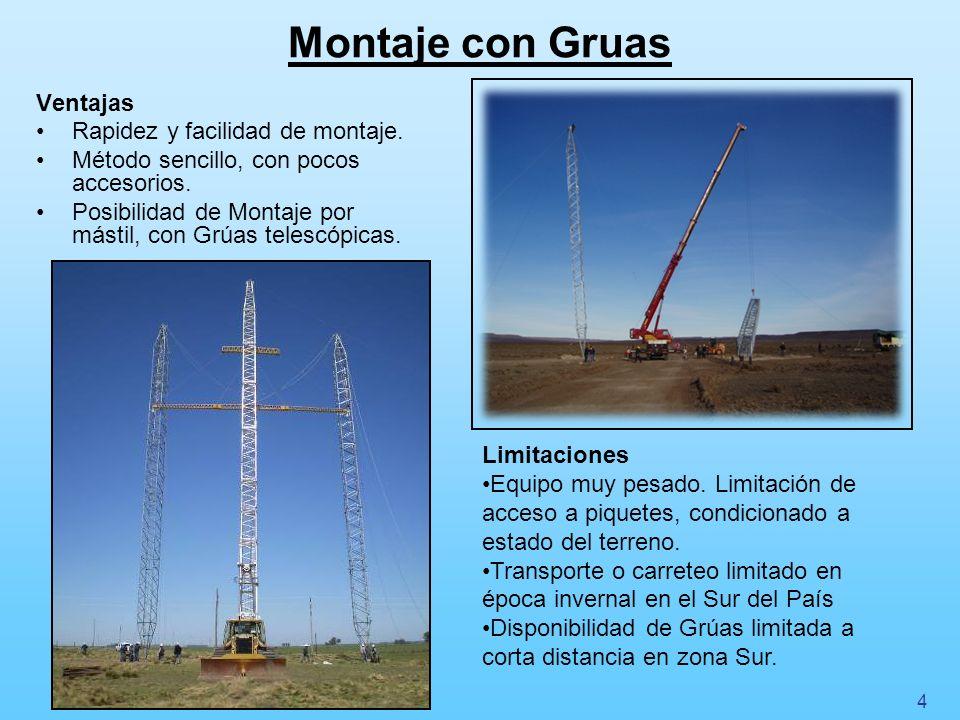 TERRENOS Buenos y Accesibles Terrenos Inaccesibles Escarpados, con accidentes Naturales de difícil acceso a zona de torre.