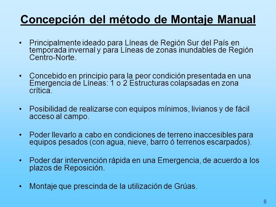 Concepción del método de Montaje Manual Principalmente ideado para Líneas de Región Sur del País en temporada invernal y para Líneas de zonas inundabl