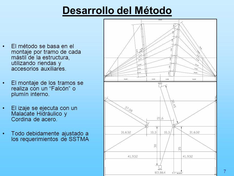 Desarrollo del Método El método se basa en el montaje por tramo de cada mástil de la estructura, utilizando riendas y accesorios auxiliares. El montaj