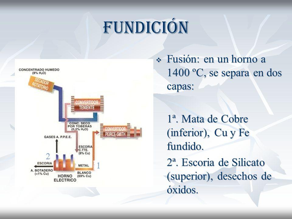 Fundición Fusión: en un horno a 1400 ºC, se separa en dos capas: Fusión: en un horno a 1400 ºC, se separa en dos capas: 1ª.