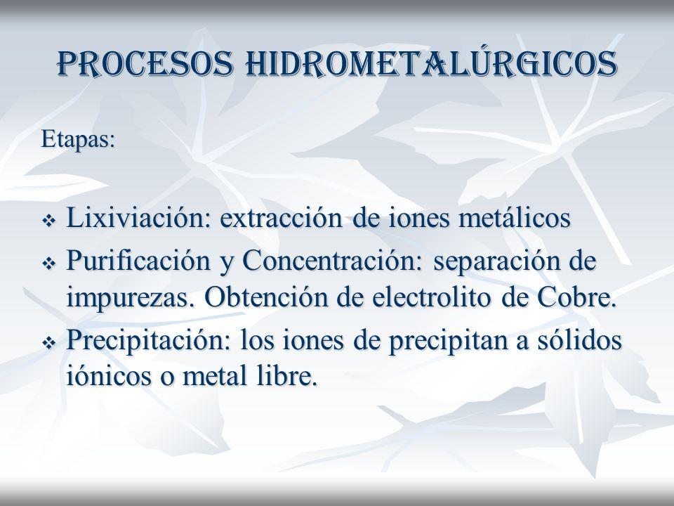 Procesos hidrometalúrgicos Etapas: Lixiviación: extracción de iones metálicos Lixiviación: extracción de iones metálicos Purificación y Concentración: separación de impurezas.
