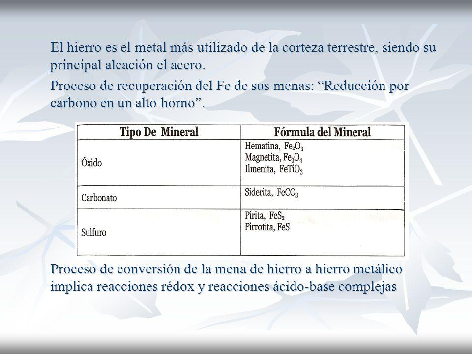 El hierro es el metal más utilizado de la corteza terrestre, siendo su principal aleación el acero.