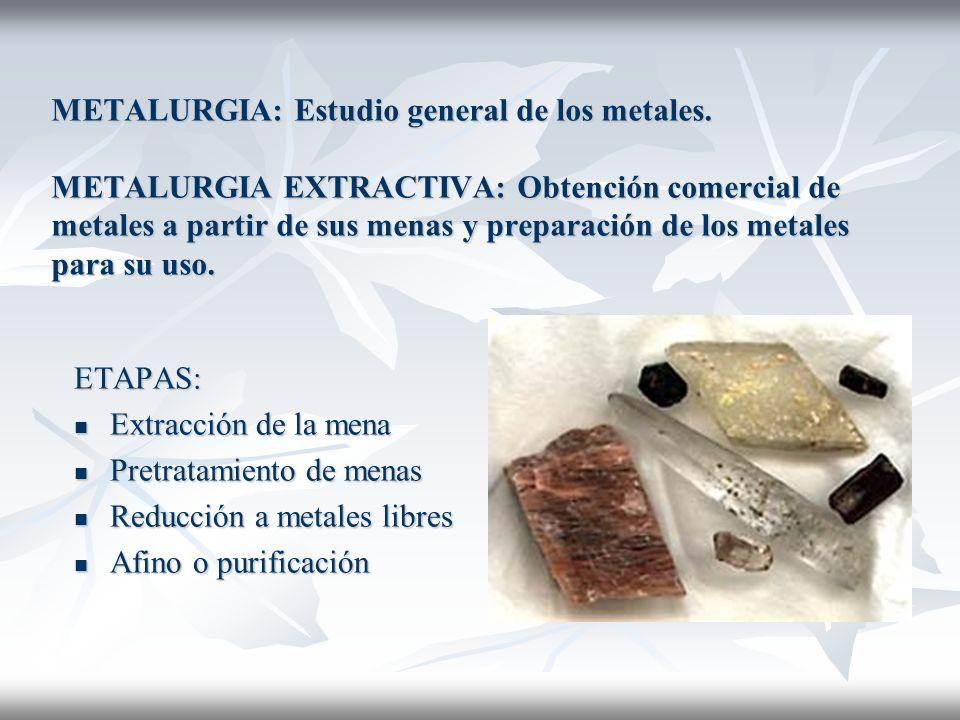 METALURGIA: Estudio general de los metales.