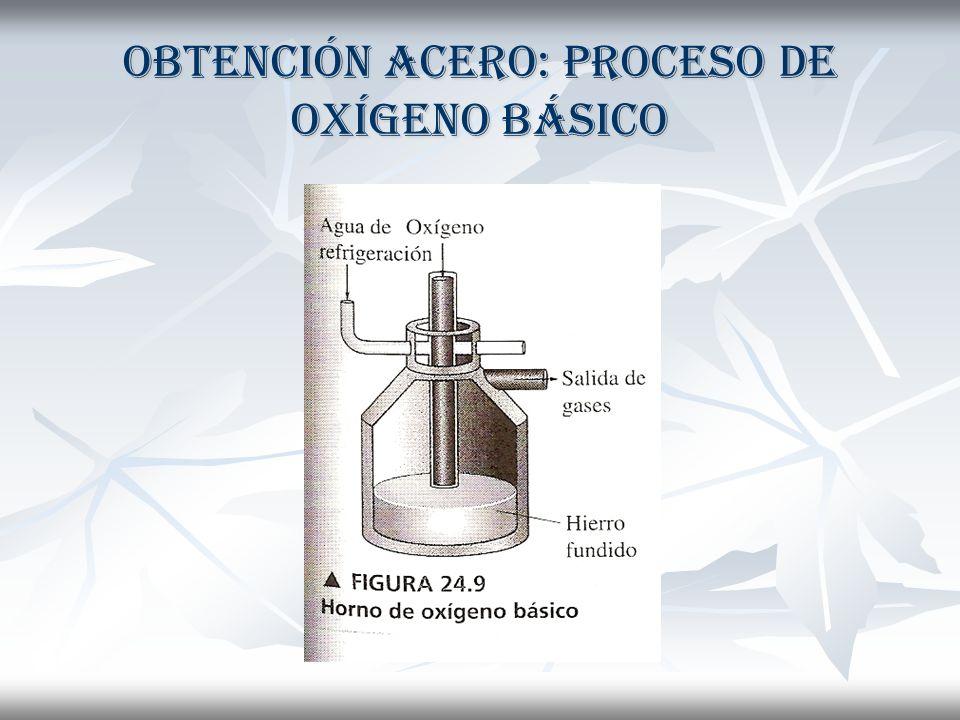 Obtención Acero: Proceso De Oxígeno Básico