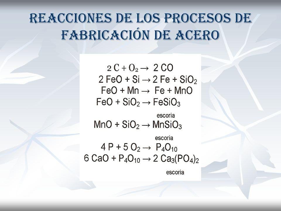 Reacciones de Los Procesos De Fabricación De Acero