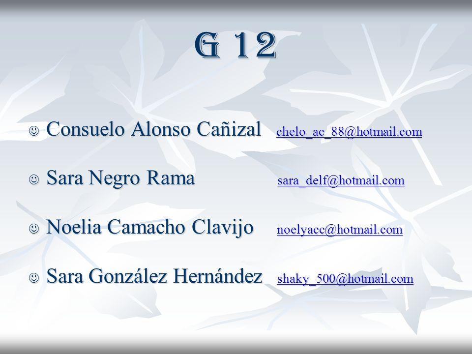 G 12 Consuelo Alonso Cañizal chelo_ac_88@hotmail.com Consuelo Alonso Cañizal chelo_ac_88@hotmail.com chelo_ac_88@hotmail.com Sara Negro Rama sara_delf@hotmail.com Sara Negro Rama sara_delf@hotmail.comsara_delf@hotmail.com Noelia Camacho Clavijo noelyacc@hotmail.com Noelia Camacho Clavijo noelyacc@hotmail.comnoelyacc@hotmail.com Sara González Hernández shaky_500@hotmail.com Sara González Hernández shaky_500@hotmail.comshaky_500@hotmail.com