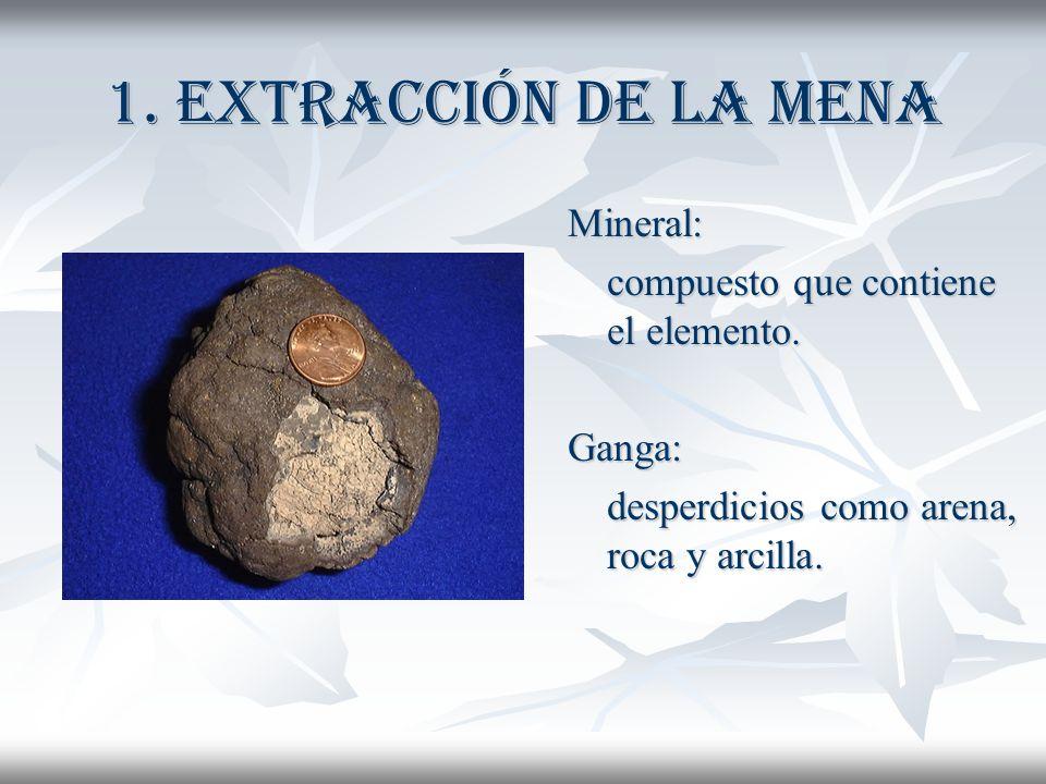 1.Extracción de la mena Mineral: compuesto que contiene el elemento.