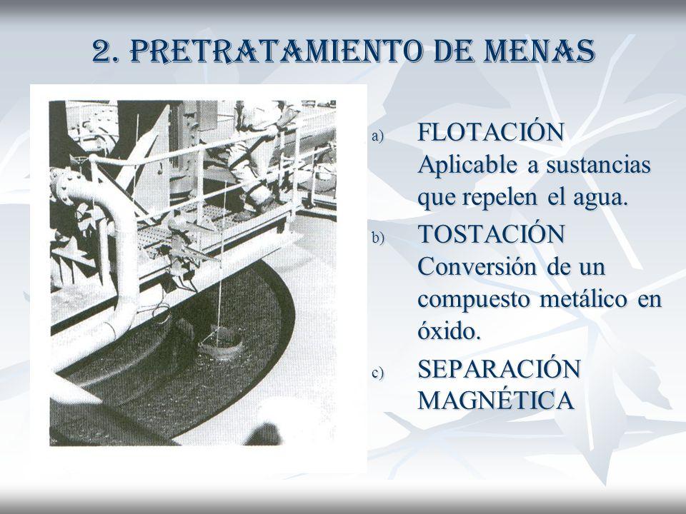 2.Pretratamiento de menas a) FLOTACIÓN Aplicable a sustancias que repelen el agua.