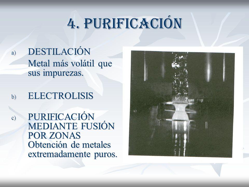4.Purificación a) DESTILACIÓN Metal más volátil que sus impurezas.