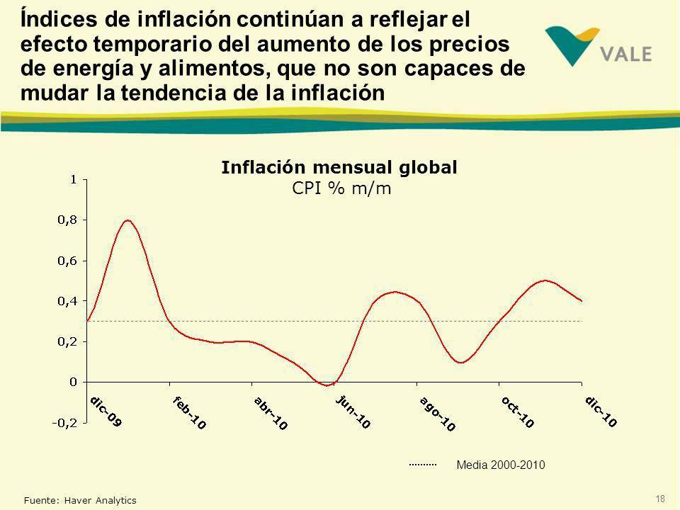 18 Inflación mensual global CPI % m/m Fuente: Haver Analytics Media 2000-2010 Índices de inflación continúan a reflejar el efecto temporario del aumento de los precios de energía y alimentos, que no son capaces de mudar la tendencia de la inflación