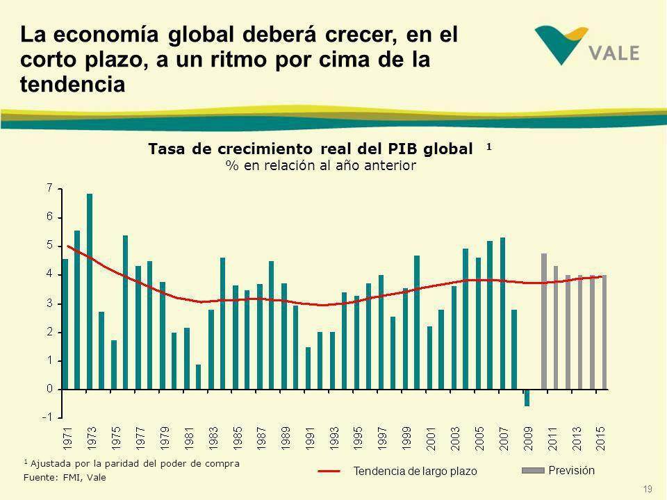 19 1 Ajustada por la paridad del poder de compra Fuente: FMI, Vale Tendencia de largo plazo Tasa de crecimiento real del PIB global 1 % en relación al año anterior Previsión La economía global deberá crecer, en el corto plazo, a un ritmo por cima de la tendencia