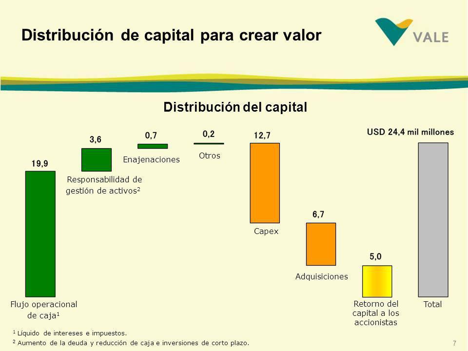 7 Flujo operacional de caja 1 Responsabilidad de gestión de activos 2 Adquisiciones Enajenaciones Capex Distribución de capital para crear valor Otros Retorno del capital a los accionistas 1 Líquido de intereses e impuestos.