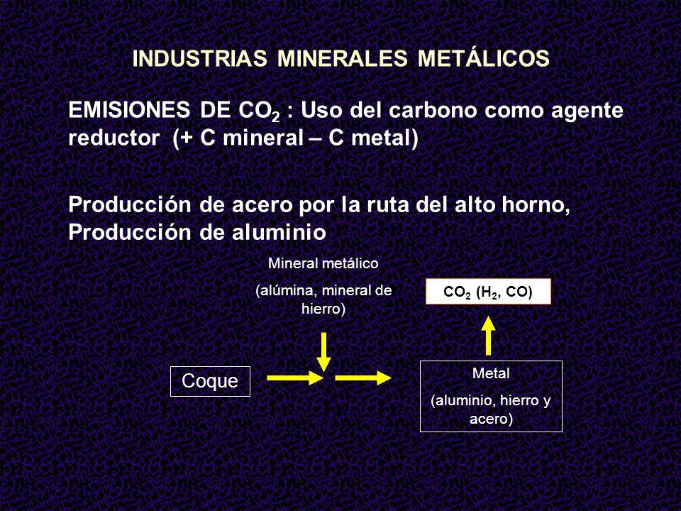 INDUSTRIAS MINERALES METÁLICOS EMISIONES DE CO 2 : Uso del carbono como agente reductor (+ C mineral – C metal) Metal (aluminio, hierro y acero) Coque Mineral metálico (alúmina, mineral de hierro) CO 2 (H 2, CO) Producción de acero por la ruta del alto horno, Producción de aluminio