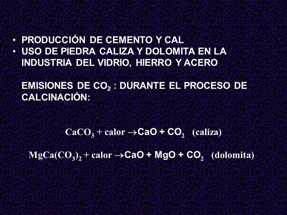PRODUCCIÓN DE CEMENTO Y CAL USO DE PIEDRA CALIZA Y DOLOMITA EN LA INDUSTRIA DEL VIDRIO, HIERRO Y ACERO EMISIONES DE CO 2 : DURANTE EL PROCESO DE CALCINACIÓN: CaCO 3 + calor CaO + CO 2 (caliza) MgCa(CO 3 ) 2 + calor CaO + MgO + CO 2 (dolomita)