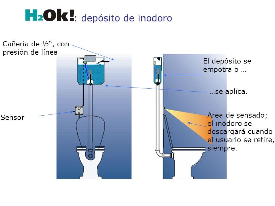 Cañería de ½, con presión de línea El depósito se empotra o … Sensor …se aplica. Área de sensado; el inodoro se descargará cuando el usuario se retire