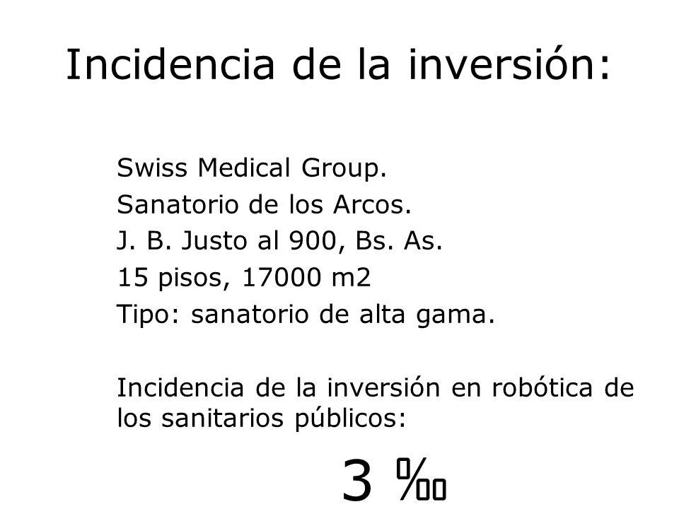 Incidencia de la inversión: Swiss Medical Group. Sanatorio de los Arcos. J. B. Justo al 900, Bs. As. 15 pisos, 17000 m2 Tipo: sanatorio de alta gama.