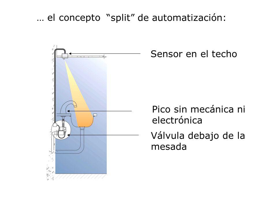split de automatización: Sensor en el techo Válvula debajo de la mesada Pico sin mecánica ni electrónica … el concepto