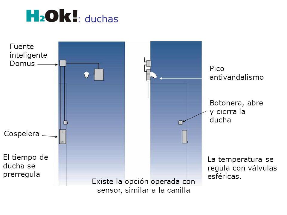 El tiempo de ducha se prerregula La temperatura se regula con válvulas esféricas. Existe la opción operada con sensor, similar a la canilla Botonera,